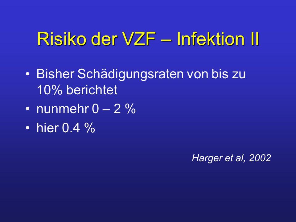 Risiko der VZF – Infektion II Bisher Schädigungsraten von bis zu 10% berichtet nunmehr 0 – 2 % hier 0.4 % Harger et al, 2002