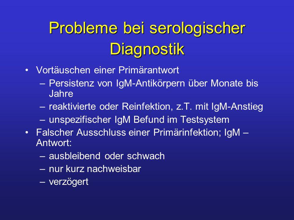 Probleme bei serologischer Diagnostik Vortäuschen einer Primärantwort –Persistenz von IgM-Antikörpern über Monate bis Jahre –reaktivierte oder Reinfektion, z.T.