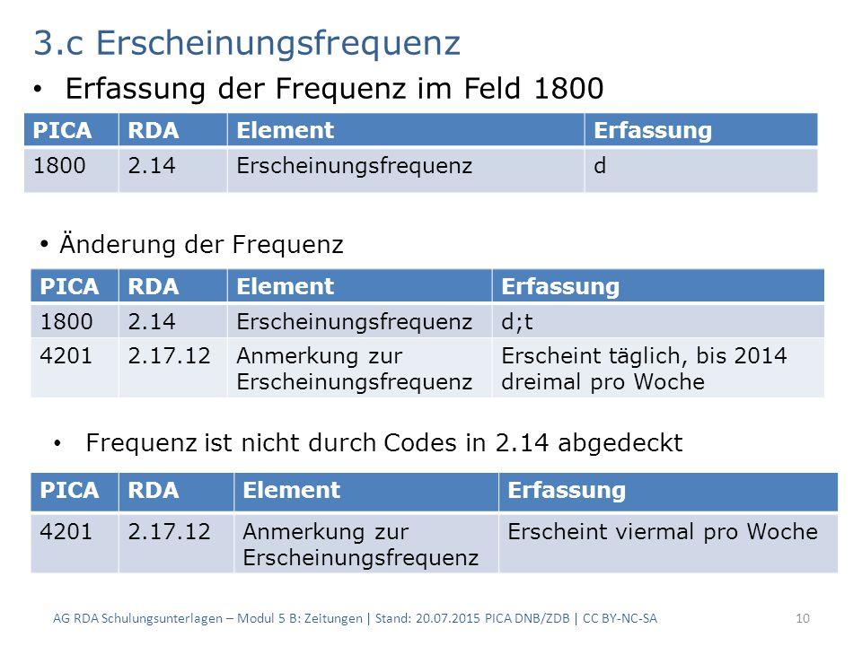 3.c Erscheinungsfrequenz Erfassung der Frequenz im Feld 1800 AG RDA Schulungsunterlagen – Modul 5 B: Zeitungen | Stand: 20.07.2015 PICA DNB/ZDB | CC BY-NC-SA10 PICARDAElementErfassung 18002.14Erscheinungsfrequenzd PICARDAElementErfassung 18002.14Erscheinungsfrequenzd;t 42012.17.12Anmerkung zur Erscheinungsfrequenz Erscheint täglich, bis 2014 dreimal pro Woche PICARDAElementErfassung 42012.17.12Anmerkung zur Erscheinungsfrequenz Erscheint viermal pro Woche Änderung der Frequenz Frequenz ist nicht durch Codes in 2.14 abgedeckt