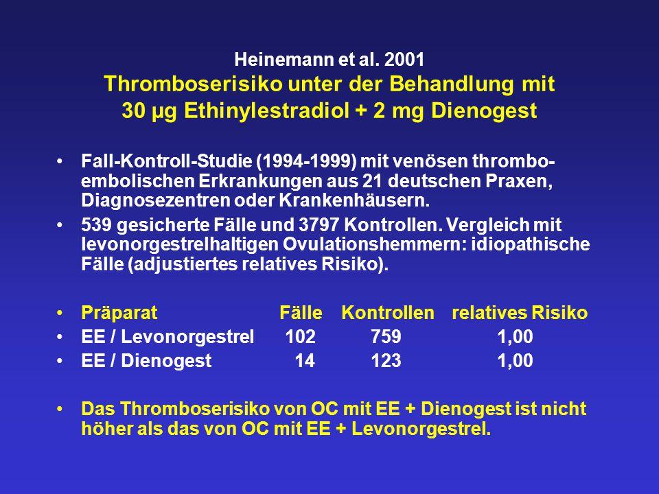 Heinemann et al. 2001 Thromboserisiko unter der Behandlung mit 30 µg Ethinylestradiol + 2 mg Dienogest Fall-Kontroll-Studie (1994-1999) mit venösen th