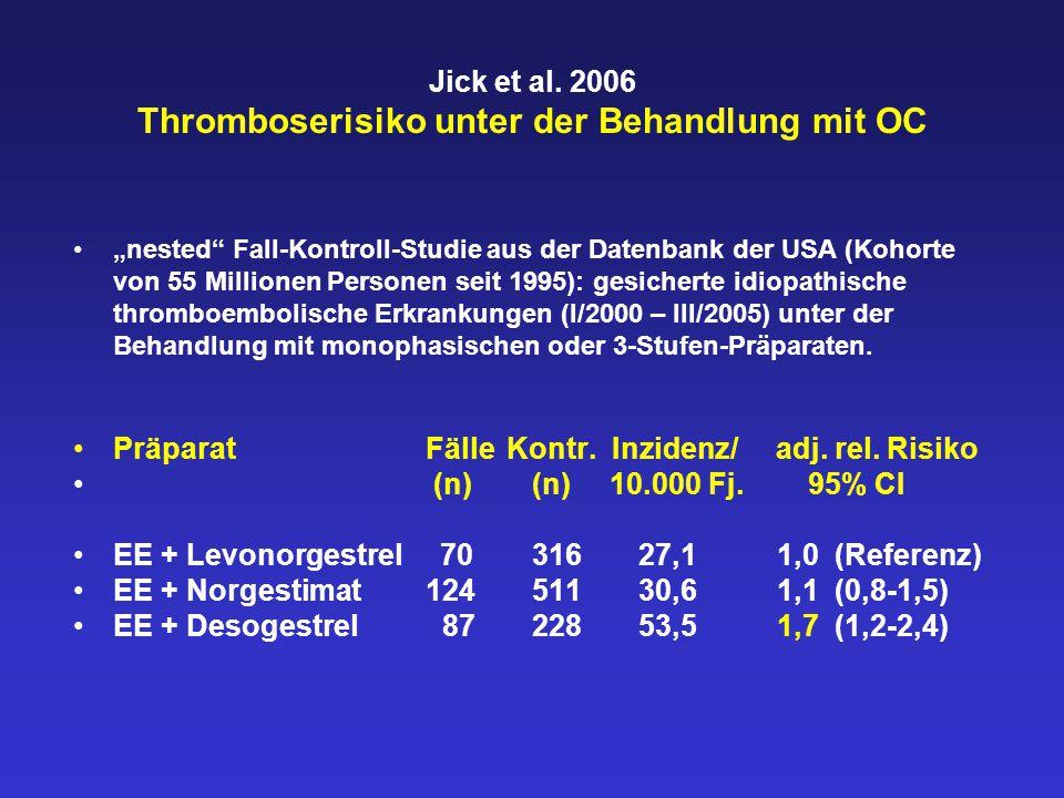 """Jick et al. 2006 Thromboserisiko unter der Behandlung mit OC """"nested"""" Fall-Kontroll-Studie aus der Datenbank der USA (Kohorte von 55 Millionen Persone"""