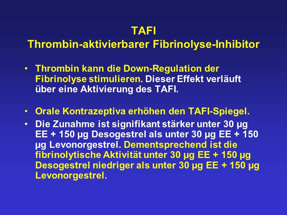 TAFI Thrombin-aktivierbarer Fibrinolyse-Inhibitor Thrombin kann die Down-Regulation der Fibrinolyse stimulieren. Dieser Effekt verläuft über eine Akti