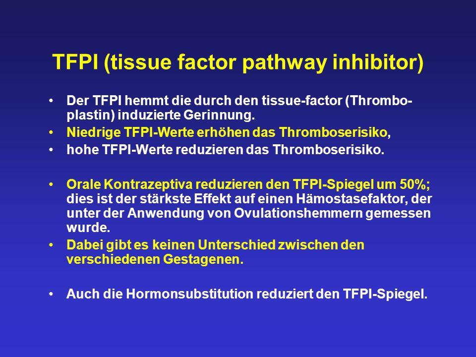 TFPI (tissue factor pathway inhibitor) Der TFPI hemmt die durch den tissue-factor (Thrombo- plastin) induzierte Gerinnung. Niedrige TFPI-Werte erhöhen