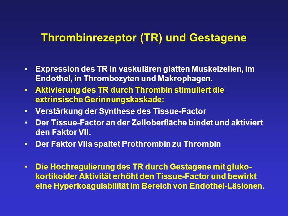 Thrombinrezeptor (TR) und Gestagene Expression des TR in vaskulären glatten Muskelzellen, im Endothel, in Thrombozyten und Makrophagen. Aktivierung de