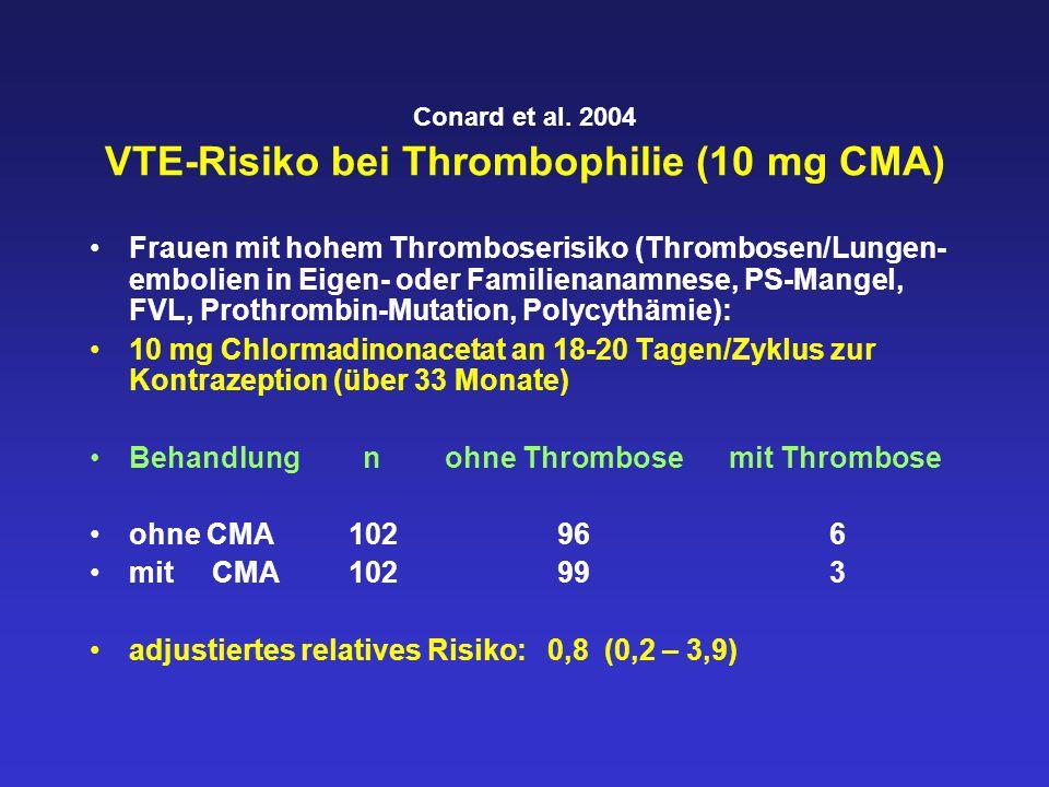 Conard et al. 2004 VTE-Risiko bei Thrombophilie (10 mg CMA) Frauen mit hohem Thromboserisiko (Thrombosen/Lungen- embolien in Eigen- oder Familienanamn