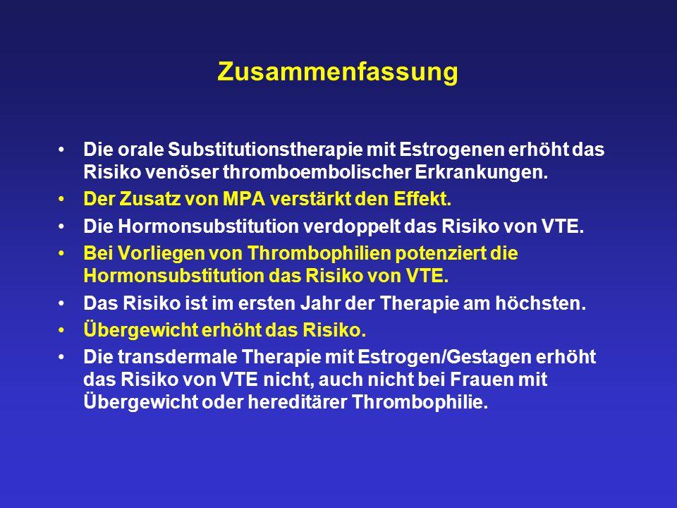 Zusammenfassung Die orale Substitutionstherapie mit Estrogenen erhöht das Risiko venöser thromboembolischer Erkrankungen. Der Zusatz von MPA verstärkt