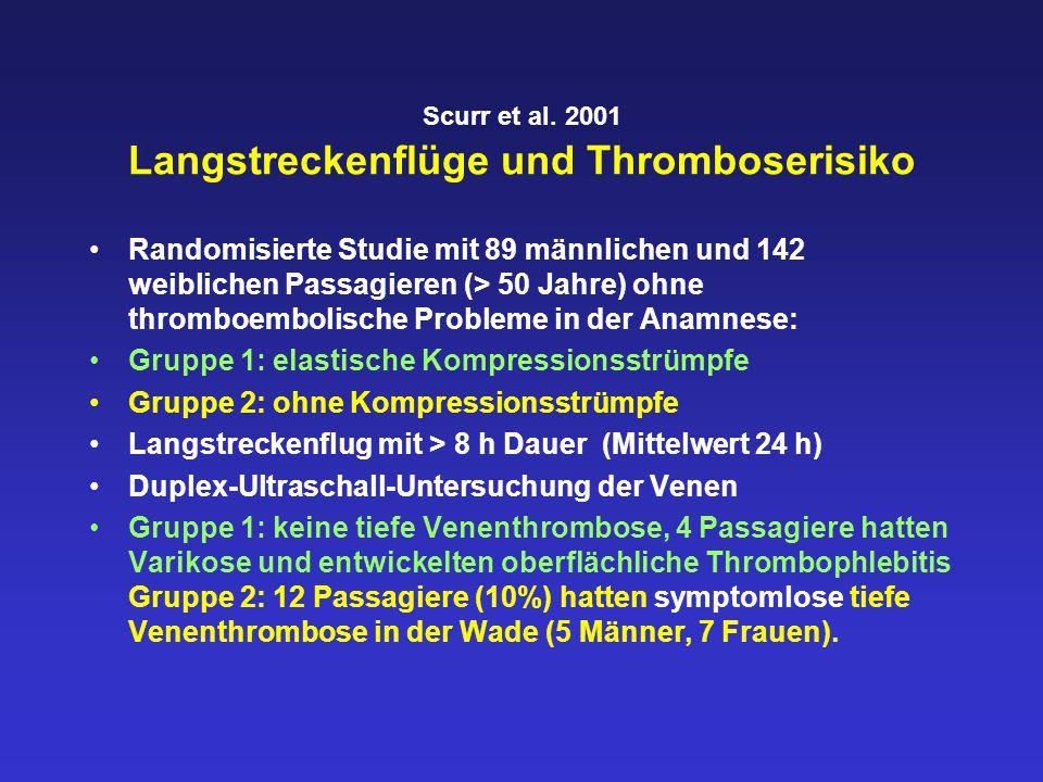 Scurr et al. 2001 Langstreckenflüge und Thromboserisiko Randomisierte Studie mit 89 männlichen und 142 weiblichen Passagieren (> 50 Jahre) ohne thromb