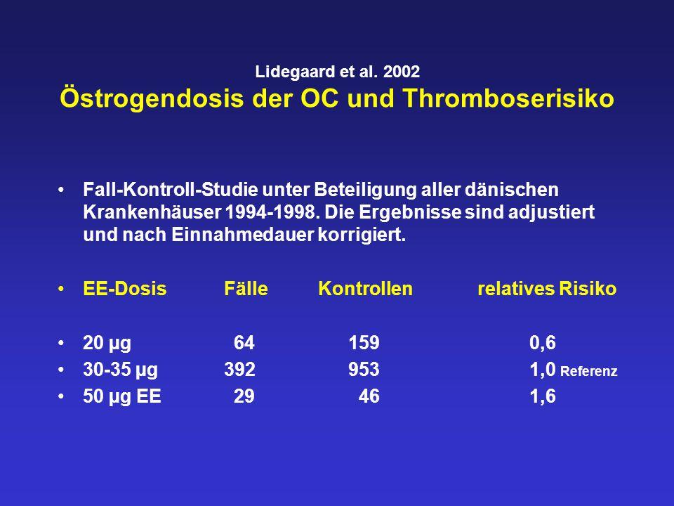Lidegaard et al. 2002 Östrogendosis der OC und Thromboserisiko Fall-Kontroll-Studie unter Beteiligung aller dänischen Krankenhäuser 1994-1998. Die Erg