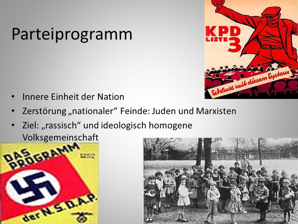 """Parteiprogramm Innere Einheit der Nation Zerstörung """"nationaler"""" Feinde: Juden und Marxisten Ziel: """"rassisch"""" und ideologisch homogene Volksgemeinscha"""