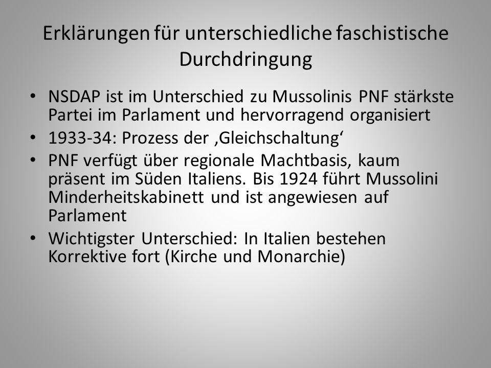 Erklärungen für unterschiedliche faschistische Durchdringung NSDAP ist im Unterschied zu Mussolinis PNF stärkste Partei im Parlament und hervorragend
