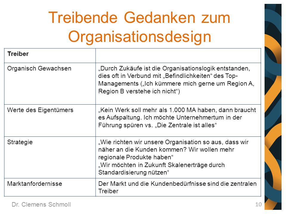 """Treibende Gedanken zum Organisationsdesign Dr. Clemens Schmoll 10 Treiber Organisch Gewachsen""""Durch Zukäufe ist die Organisationslogik entstanden, die"""