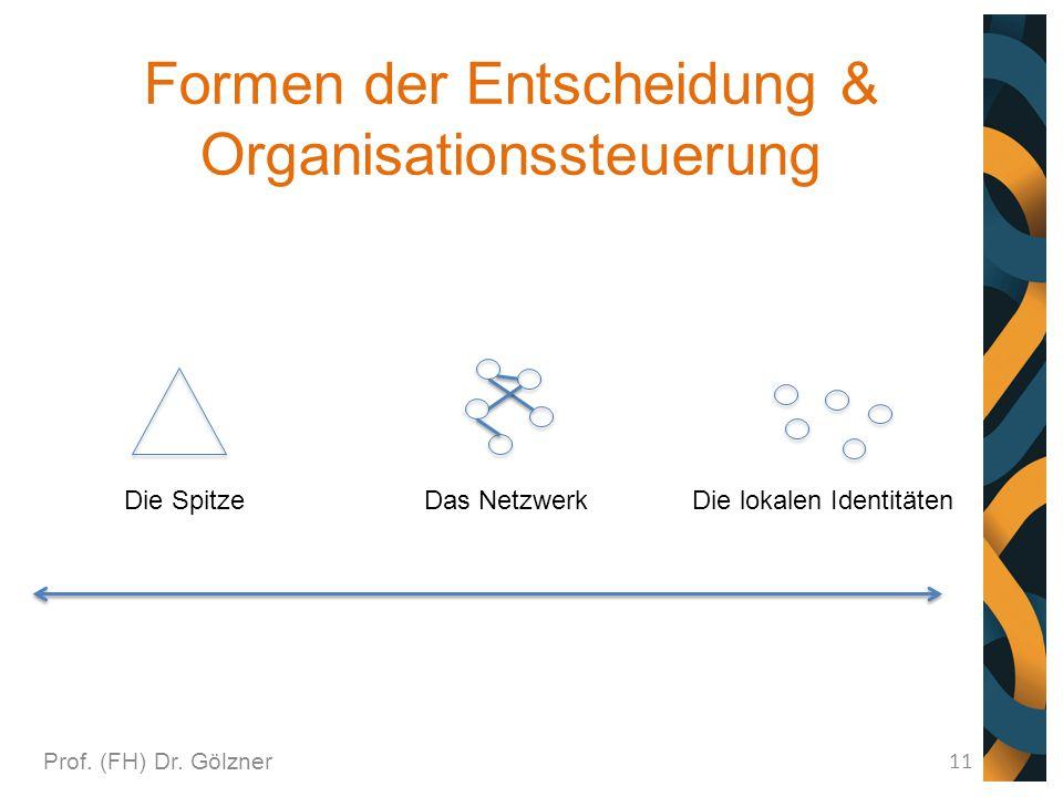 Formen der Entscheidung & Organisationssteuerung Prof. (FH) Dr. Gölzner 11 Die SpitzeDas NetzwerkDie lokalen Identitäten