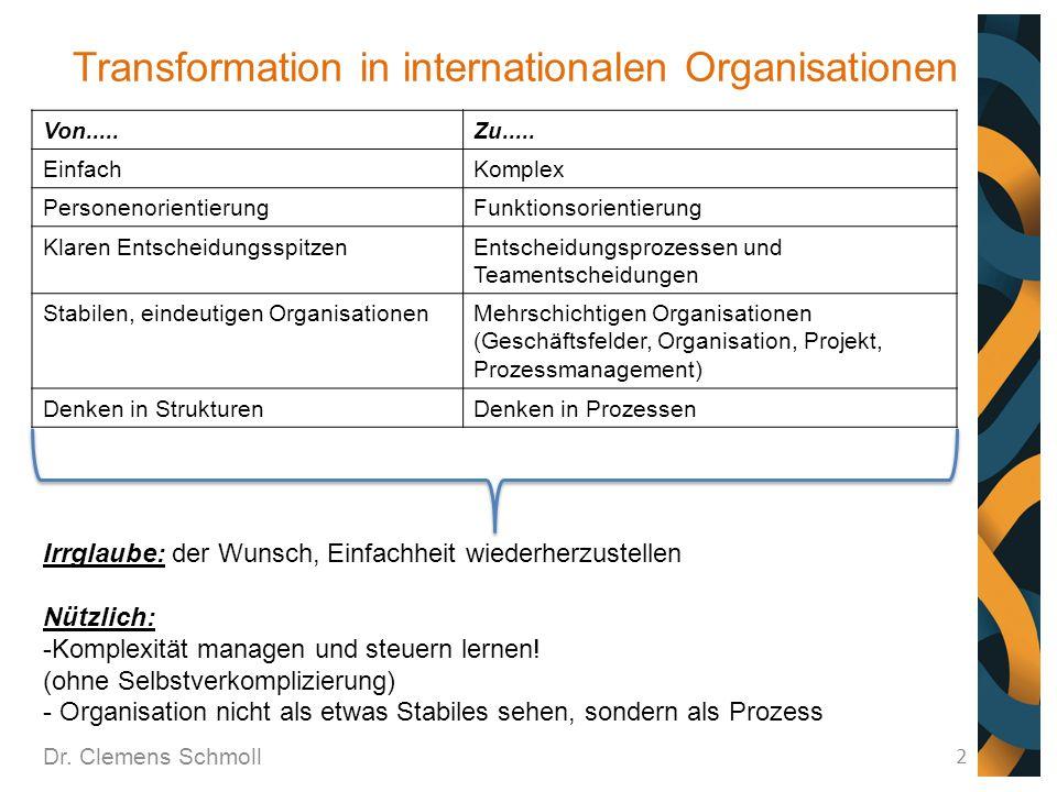 Transformation in internationalen Organisationen Dr. Clemens Schmoll 2 Von.....Zu..... EinfachKomplex PersonenorientierungFunktionsorientierung Klaren