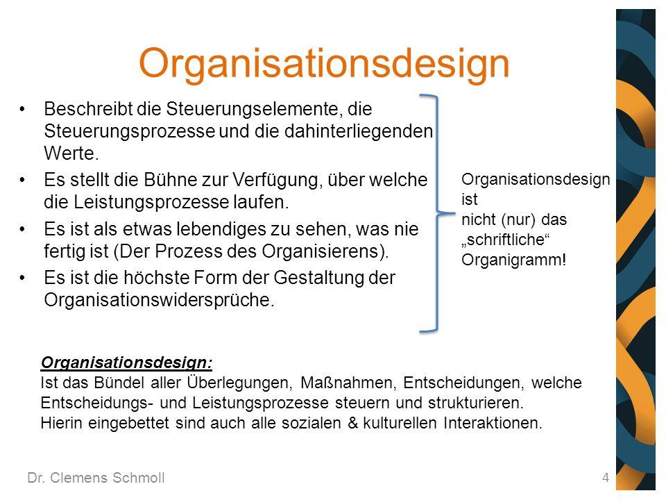 Organisationsdesign Dr. Clemens Schmoll 4 Beschreibt die Steuerungselemente, die Steuerungsprozesse und die dahinterliegenden Werte. Es stellt die Büh