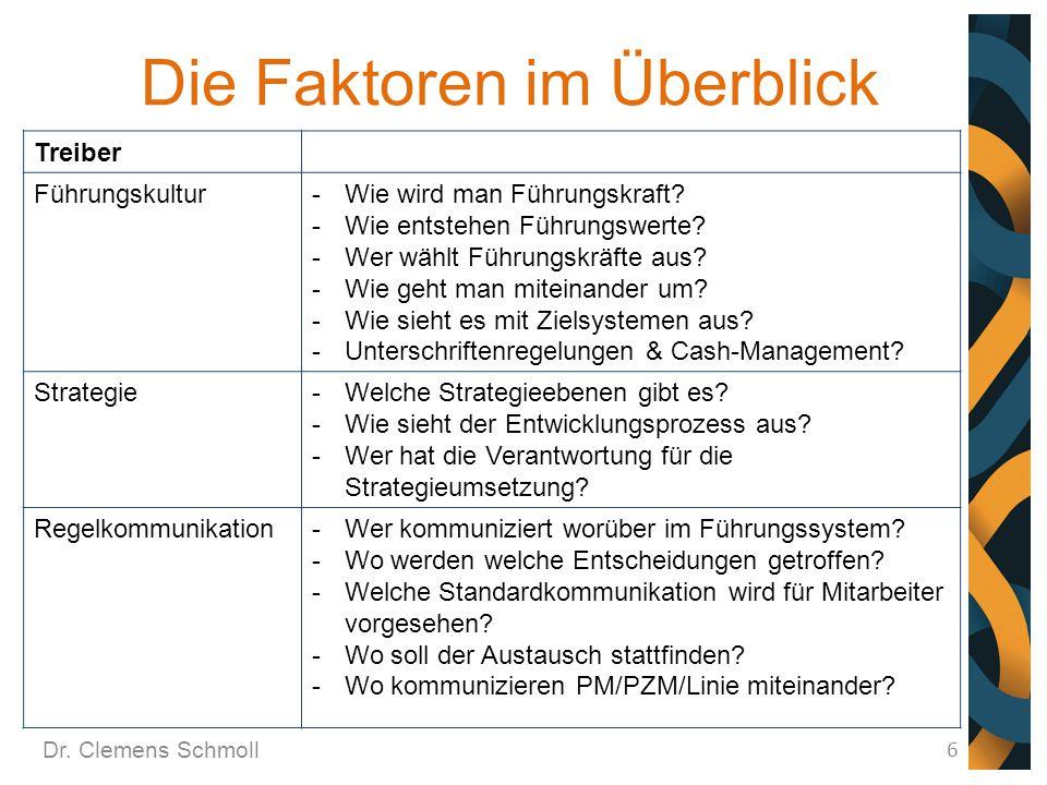 Die Faktoren im Überblick Dr. Clemens Schmoll 6 Treiber Führungskultur-Wie wird man Führungskraft? -Wie entstehen Führungswerte? -Wer wählt Führungskr