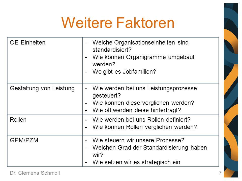Weitere Faktoren Dr. Clemens Schmoll 7 OE-Einheiten-Welche Organisationseinheiten sind standardisiert? -Wie können Organigramme umgebaut werden? -Wo g
