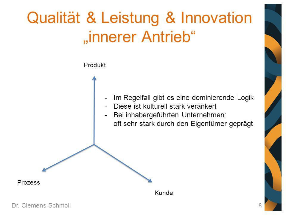 """Qualität & Leistung & Innovation """"innerer Antrieb"""" Dr. Clemens Schmoll 8 -Im Regelfall gibt es eine dominierende Logik -Diese ist kulturell stark vera"""