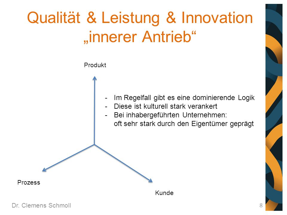 Elemente des Führungssystems Dr. Clemens Schmoll 9