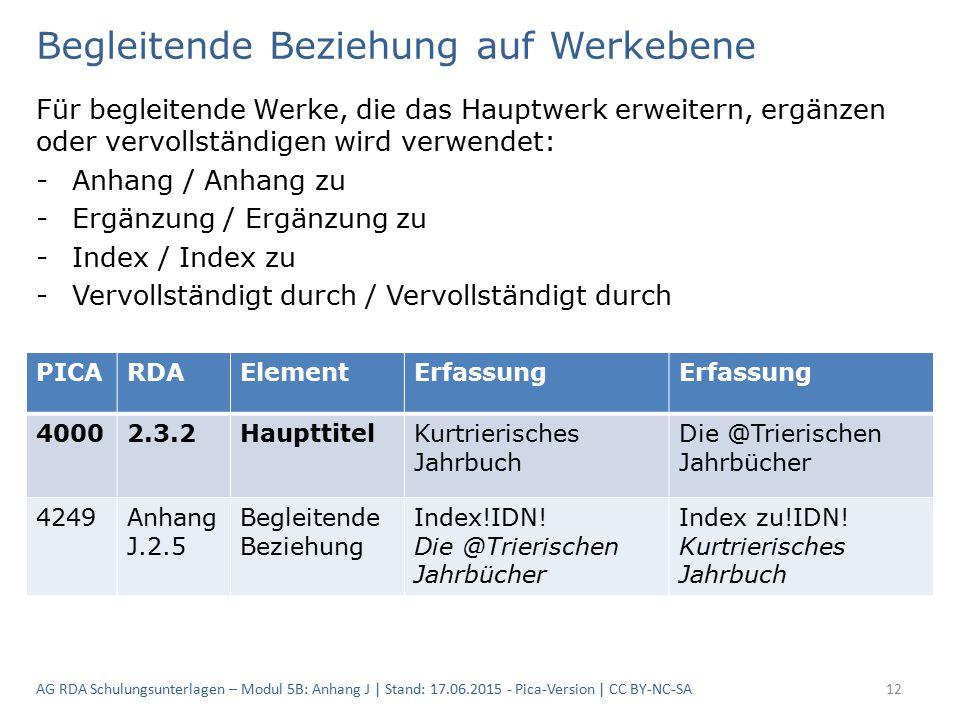 Begleitende Beziehung auf Werkebene Für begleitende Werke, die das Hauptwerk erweitern, ergänzen oder vervollständigen wird verwendet: -Anhang / Anhang zu -Ergänzung / Ergänzung zu -Index / Index zu -Vervollständigt durch / Vervollständigt durch AG RDA Schulungsunterlagen – Modul 5B: Anhang J | Stand: 17.06.2015 - Pica-Version | CC BY-NC-SA12 PICARDAElementErfassung 40002.3.2HaupttitelKurtrierisches Jahrbuch Die @Trierischen Jahrbücher 4249Anhang J.2.5 Begleitende Beziehung Index!IDN.