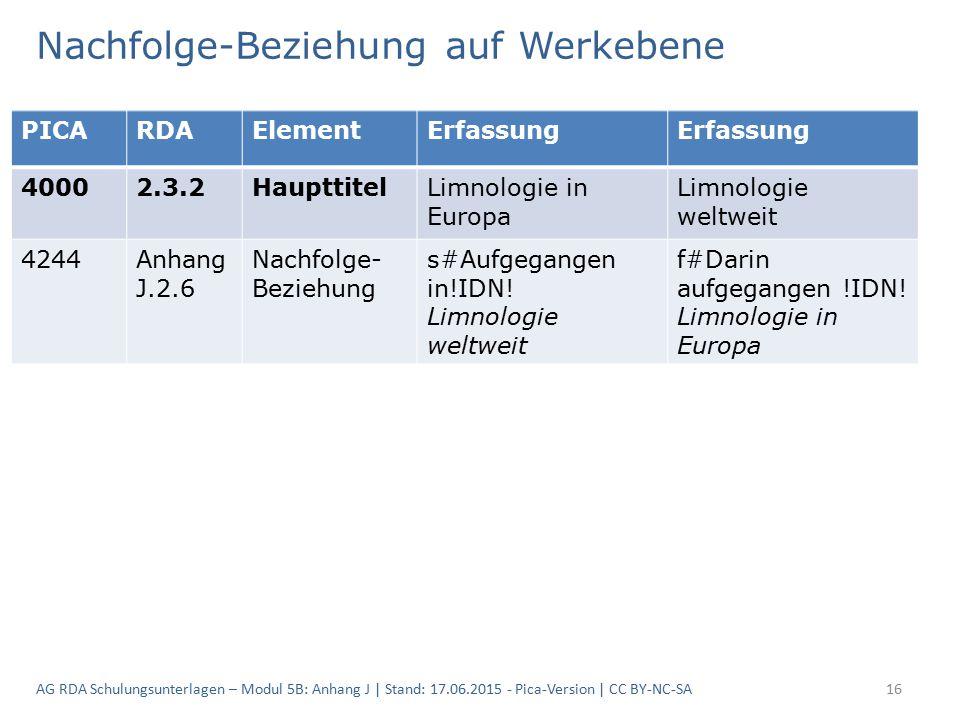 Nachfolge-Beziehung auf Werkebene AG RDA Schulungsunterlagen – Modul 5B: Anhang J | Stand: 17.06.2015 - Pica-Version | CC BY-NC-SA16 PICARDAElementErfassung 40002.3.2HaupttitelLimnologie in Europa Limnologie weltweit 4244Anhang J.2.6 Nachfolge- Beziehung s#Aufgegangen in!IDN.