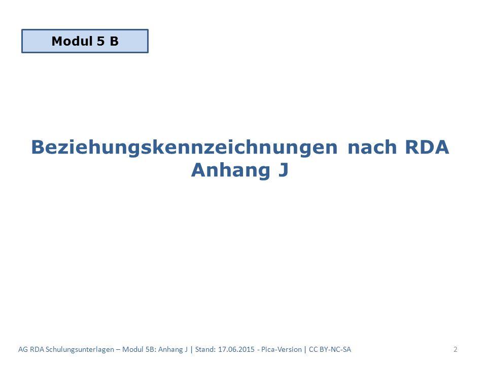 Beziehungskennzeichnungen nach RDA Anhang J AG RDA Schulungsunterlagen – Modul 5B: Anhang J | Stand: 17.06.2015 - Pica-Version | CC BY-NC-SA2 Modul 5 B