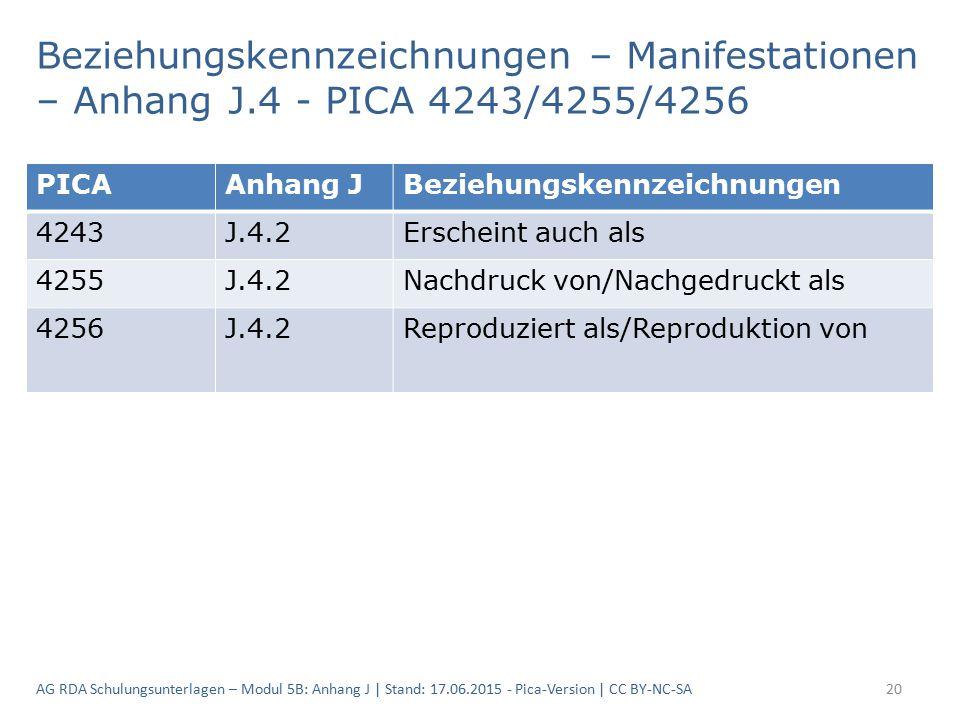 Beziehungskennzeichnungen – Manifestationen – Anhang J.4 - PICA 4243/4255/4256 AG RDA Schulungsunterlagen – Modul 5B: Anhang J | Stand: 17.06.2015 - Pica-Version | CC BY-NC-SA20 PICAAnhang JBeziehungskennzeichnungen 4243J.4.2Erscheint auch als 4255J.4.2Nachdruck von/Nachgedruckt als 4256J.4.2Reproduziert als/Reproduktion von
