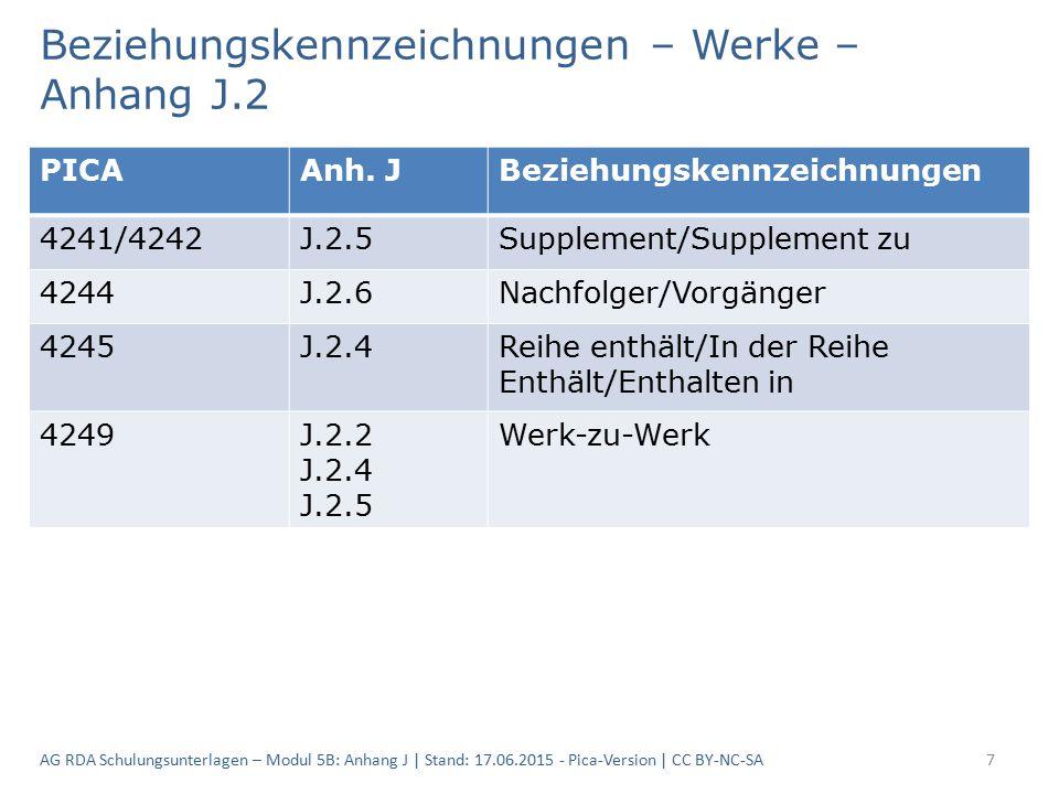 AG RDA Schulungsunterlagen – Modul 5B: Anhang J | Stand: 17.06.2015 - Pica-Version | CC BY-NC-SA8 PicaRDAElementErfassung 4000 2.3.2Haupttitel Wear : an international journal on the science and technology fo friction, lubrication and wear Fact wear : an awareness service for the wear community 2.3.4.3Titelzusatz 4249 Anhang J.2.2 Abgeleitete Beziehung Abstract!IDN.