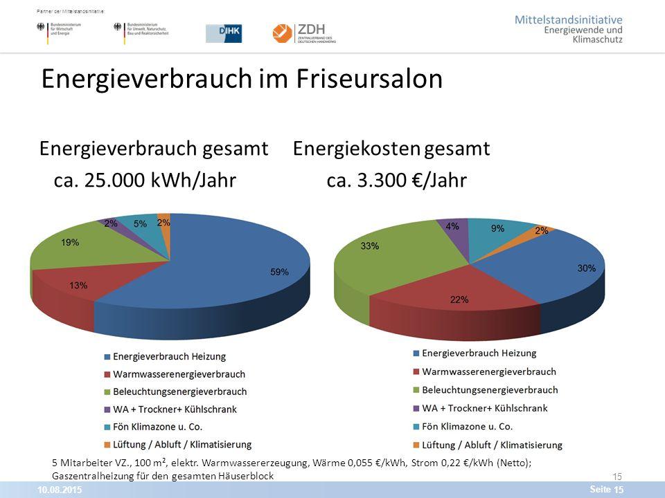 10.08.201515 Partner der Mittelstandsinitiative: Seite 15 Energieverbrauch im Friseursalon Energieverbrauch gesamt Energiekosten gesamt ca.