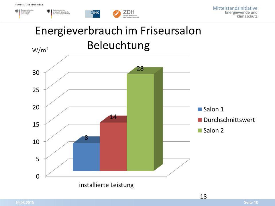 10.08.201518 Partner der Mittelstandsinitiative: Seite 18 Energieverbrauch im Friseursalon Beleuchtung W/m 2