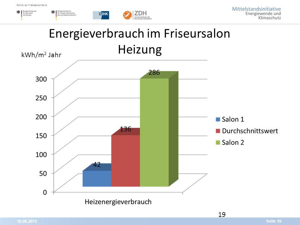 10.08.201519 Partner der Mittelstandsinitiative: Seite 19 Energieverbrauch im Friseursalon Heizung kWh/m 2 Jahr