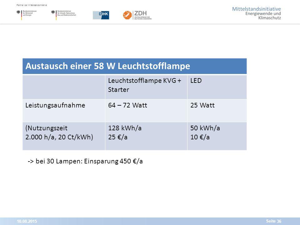 10.08.201536 Partner der Mittelstandsinitiative: Seite Austausch einer 58 W Leuchtstofflampe Leuchtstofflampe KVG + Starter LED Leistungsaufnahme64 – 72 Watt25 Watt (Nutzungszeit 2.000 h/a, 20 Ct/kWh) 128 kWh/a 25 €/a 50 kWh/a 10 €/a -> bei 30 Lampen: Einsparung 450 €/a