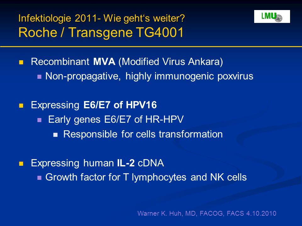 Infektiologie 2011- Wie geht's weiter? Infektiologie 2011- Wie geht's weiter? Roche / Transgene TG4001 Recombinant MVA (Modified Virus Ankara) Non-pro