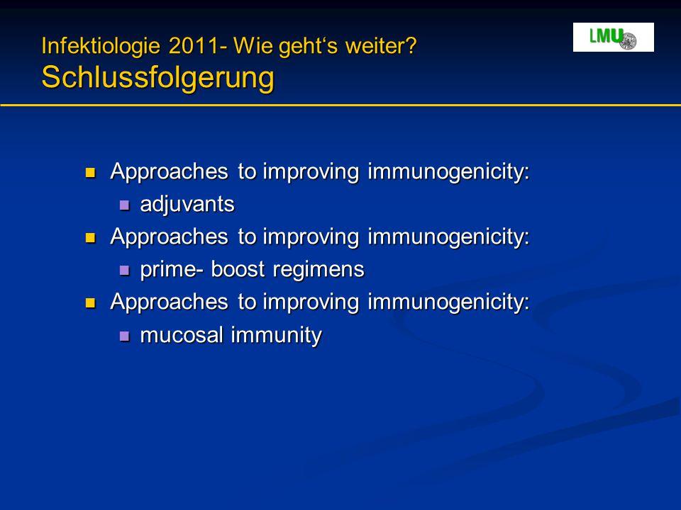 Infektiologie 2011- Wie geht's weiter? Schlussfolgerung Approaches to improving immunogenicity: Approaches to improving immunogenicity: adjuvants adju
