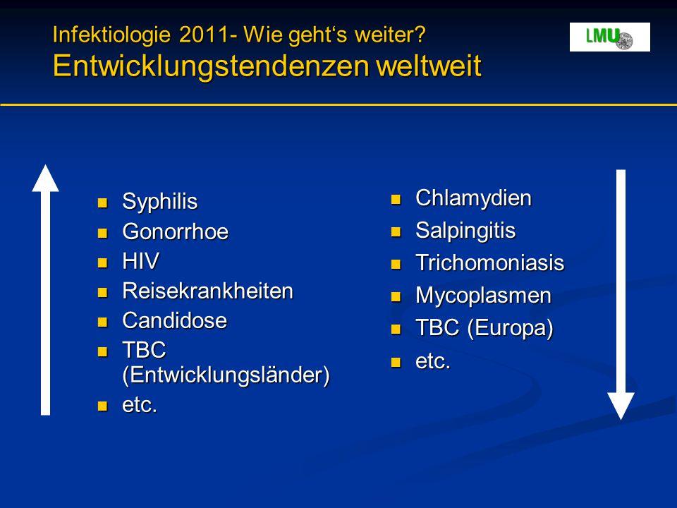 Infektiologie 2011- Wie geht's weiter? Entwicklungstendenzen weltweit Syphilis Syphilis Gonorrhoe Gonorrhoe HIV HIV Reisekrankheiten Reisekrankheiten