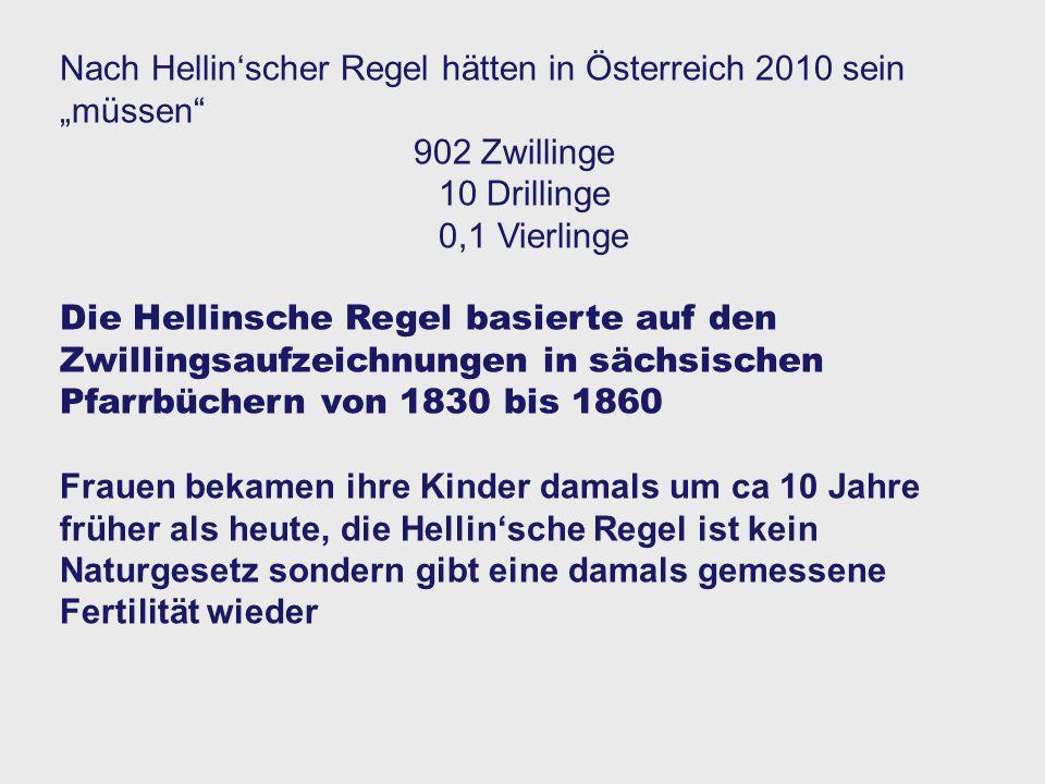 """Österreich 2010: 75.090 Einlingsgeburten 1.394 Mehrlingsgeburten 1361 Zwillinge (1,8%) 30 Drillinge 2 Vierlinge Summe Mehrlingskinder: 2820 Addiert zu Kindern mit Einlingen 77.910 Es fehlen noch 170 Kinder """"ohne Angabe – vermutlich Einlinge Geschätzt: zusätzlich 169 Einlinge 1 x Zwillinge"""