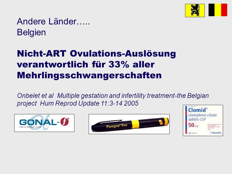 """Österreich 2010 1394 Mehrlingsgeburten Auf Basis der Mehrlinge 1971 kalkulierte Anzahl der geschätzten """"spontanen"""" Mehrlinge ( im Vergleich zu USA nie"""