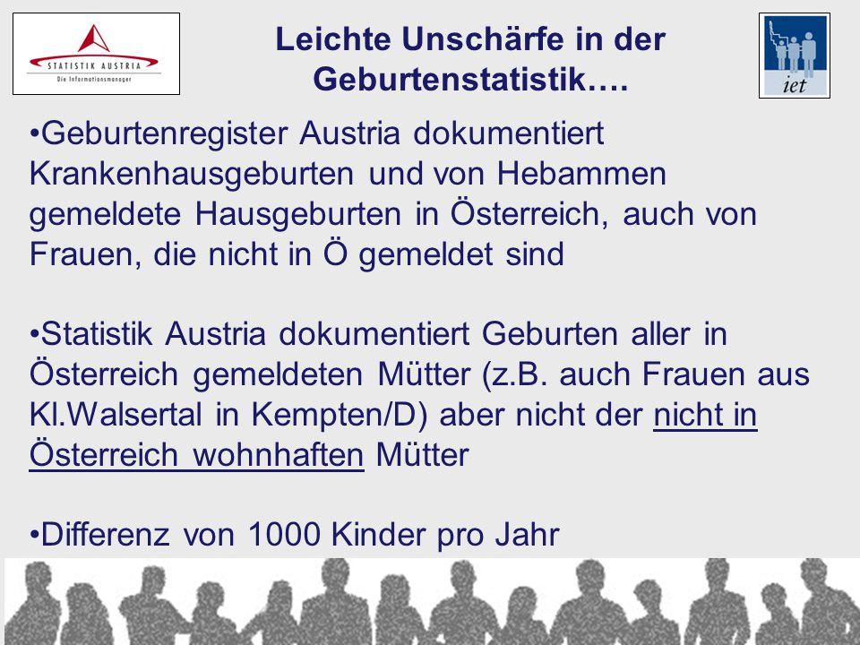 Umrechnung der Schätzungen von Schieve für die USA auf Österreich geschätzte Zahl der durch nicht-ART Ovulationsauslösung geborenen Einlinge 3,98% 3.051 Gesamtzahl der Geburten durch nicht-ART Ovulationsauslösung 4,62% 3.541 Schieve et al Am J Epidemiol 179:1396-1407 2009