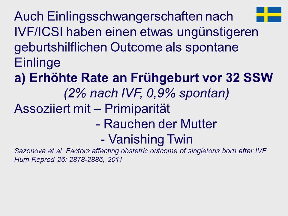 Schwedisches IVF-Register verbunden mit Geburtenregister-alle Zyklen 2002-2006 8941 Einlinge nach IVF Davon 4191 eSET 1860 non-eSET 2715 DET 175 DET mit vanishing twin Sazonova et al Factors affecting obstetric outcome of singletons born after IVF Hum Reprod 26: 2878-2886, 2011