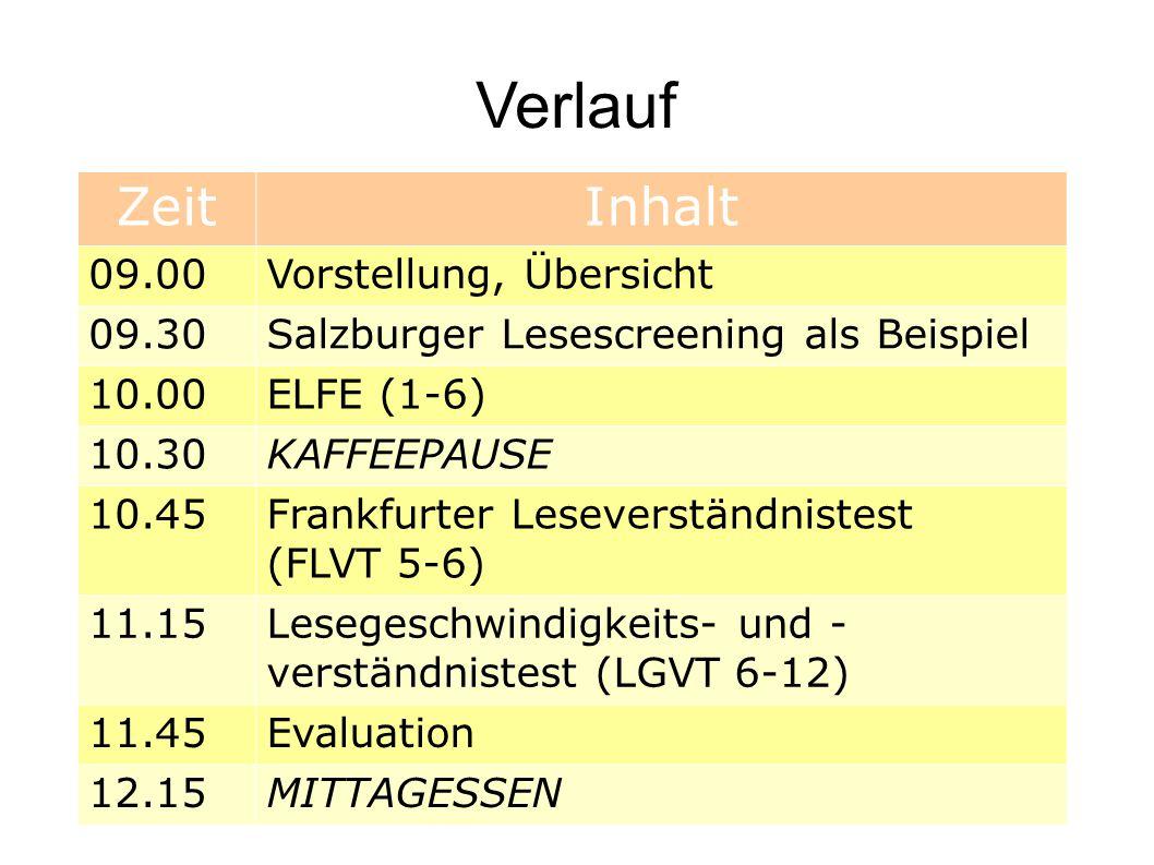 Verlauf ZeitInhalt 09.00Vorstellung, Übersicht 09.30Salzburger Lesescreening als Beispiel 10.00ELFE (1-6) 10.30KAFFEEPAUSE 10.45 Frankfurter Leseverst