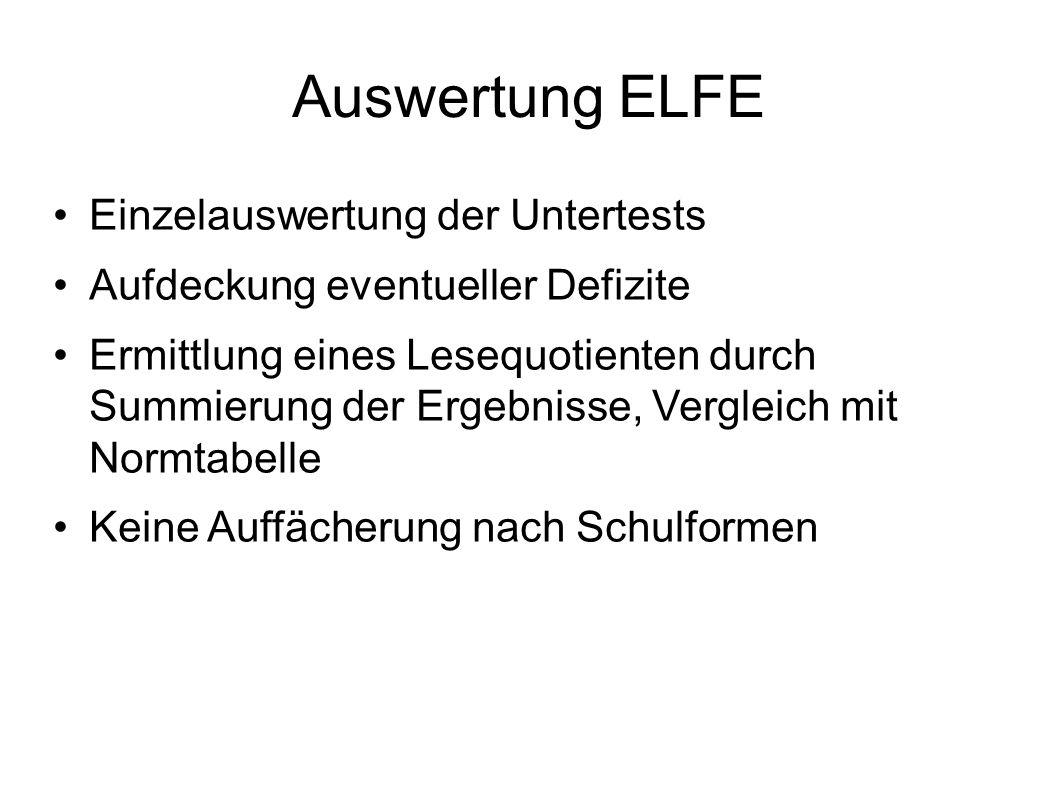 Auswertung ELFE Einzelauswertung der Untertests Aufdeckung eventueller Defizite Ermittlung eines Lesequotienten durch Summierung der Ergebnisse, Vergl