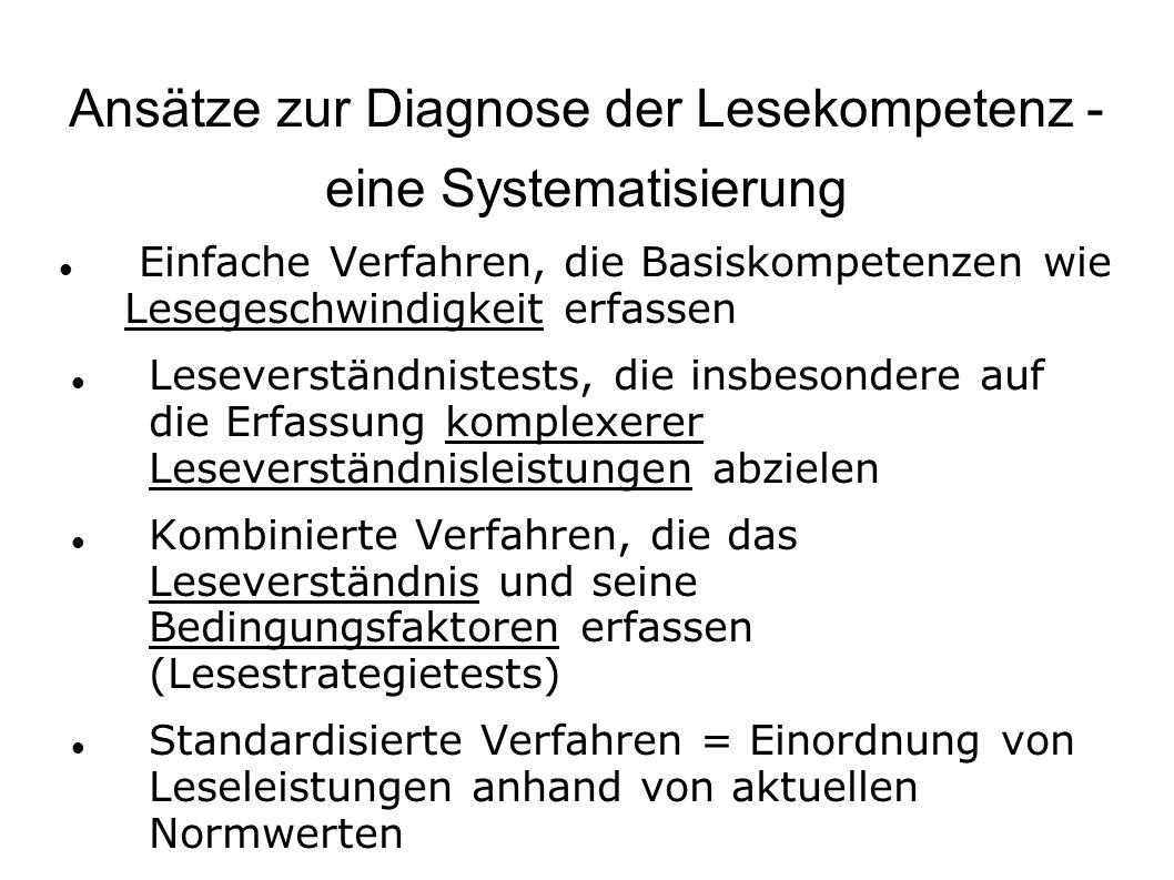 """Standardisierte Verfahren SLS 5-8/2-9 (Salzburger Lesescreening, Satzverständnis) ELFE 1-6 (Ein Leseverständnistest für Erst- bis Sechstklässler, Wort-, Satz- und """"Text verständnis) FLVT 5-6 (Frankfurter Leseverständnistest, Textverständnis) LGVT 6-12 (Lesegeschwindigkeits- und - verständnistest, Textverständnis)"""