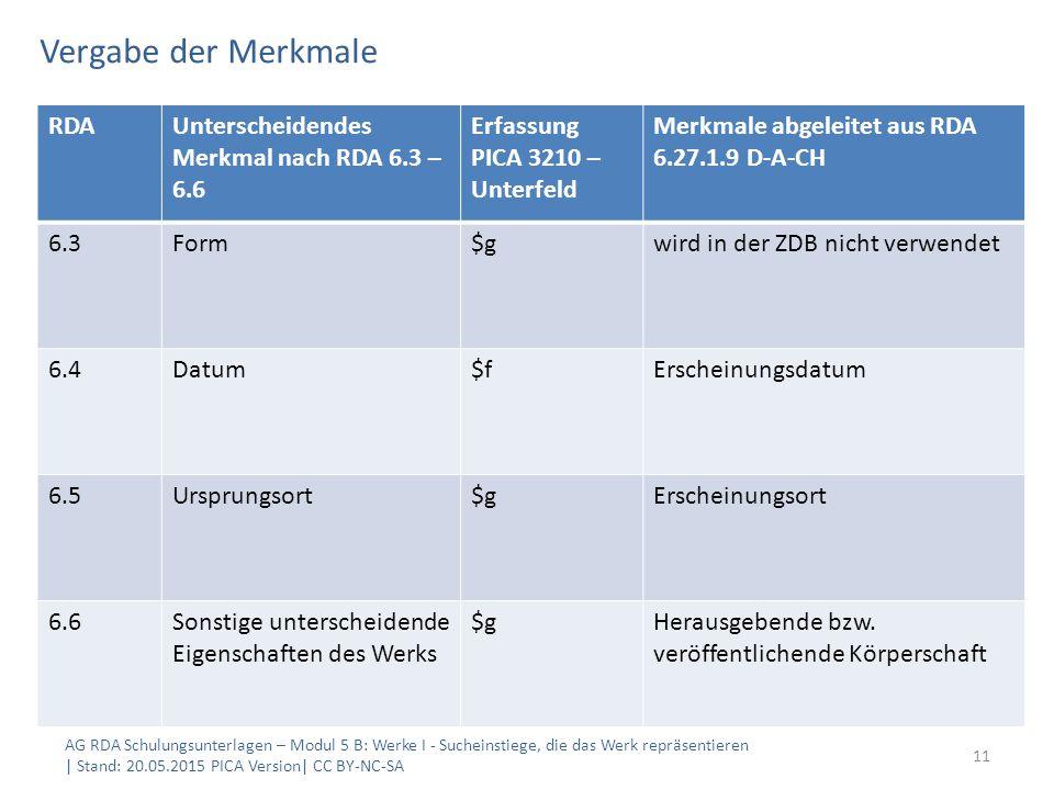 Vergabe der Merkmale AG RDA Schulungsunterlagen – Modul 5 B: Werke I - Sucheinstiege, die das Werk repräsentieren | Stand: 20.05.2015 PICA Version| CC BY-NC-SA 11 RDAUnterscheidendes Merkmal nach RDA 6.3 – 6.6 Erfassung PICA 3210 – Unterfeld Merkmale abgeleitet aus RDA 6.27.1.9 D-A-CH 6.3Form$gwird in der ZDB nicht verwendet 6.4Datum$fErscheinungsdatum 6.5Ursprungsort$gErscheinungsort 6.6Sonstige unterscheidende Eigenschaften des Werks $gHerausgebende bzw.