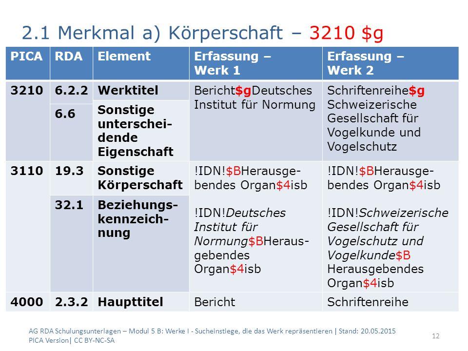 2.1 Merkmal a) Körperschaft – 3210 $g AG RDA Schulungsunterlagen – Modul 5 B: Werke I - Sucheinstiege, die das Werk repräsentieren | Stand: 20.05.2015