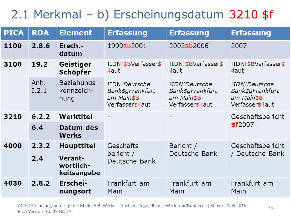 2.1 Merkmal – b) Erscheinungsdatum 3210 $f AG RDA Schulungsunterlagen – Modul 5 B: Werke I - Sucheinstiege, die das Werk repräsentieren | Stand: 20.05