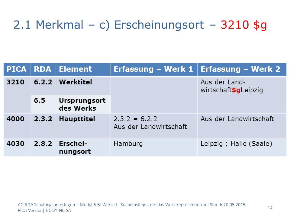 2.1 Merkmal – c) Erscheinungsort – 3210 $g AG RDA Schulungsunterlagen – Modul 5 B: Werke I - Sucheinstiege, die das Werk repräsentieren | Stand: 20.05