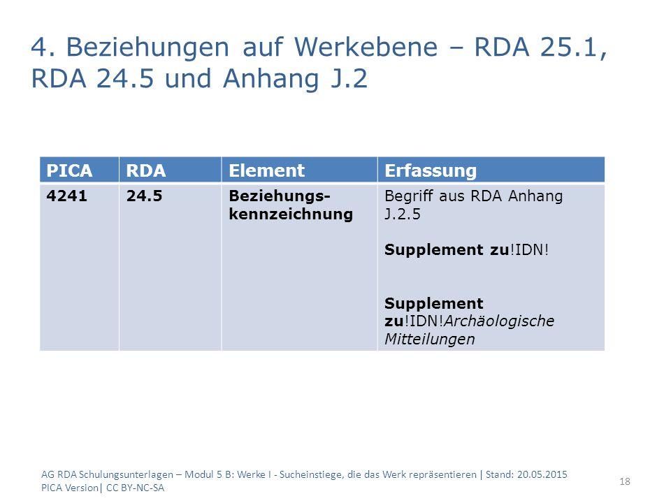 4. Beziehungen auf Werkebene – RDA 25.1, RDA 24.5 und Anhang J.2 AG RDA Schulungsunterlagen – Modul 5 B: Werke I - Sucheinstiege, die das Werk repräse