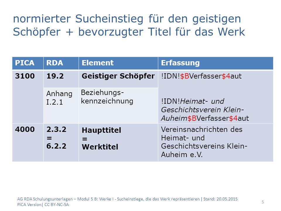 normierter Sucheinstieg für den geistigen Schöpfer + bevorzugter Titel für das Werk AG RDA Schulungsunterlagen – Modul 5 B: Werke I - Sucheinstiege, d