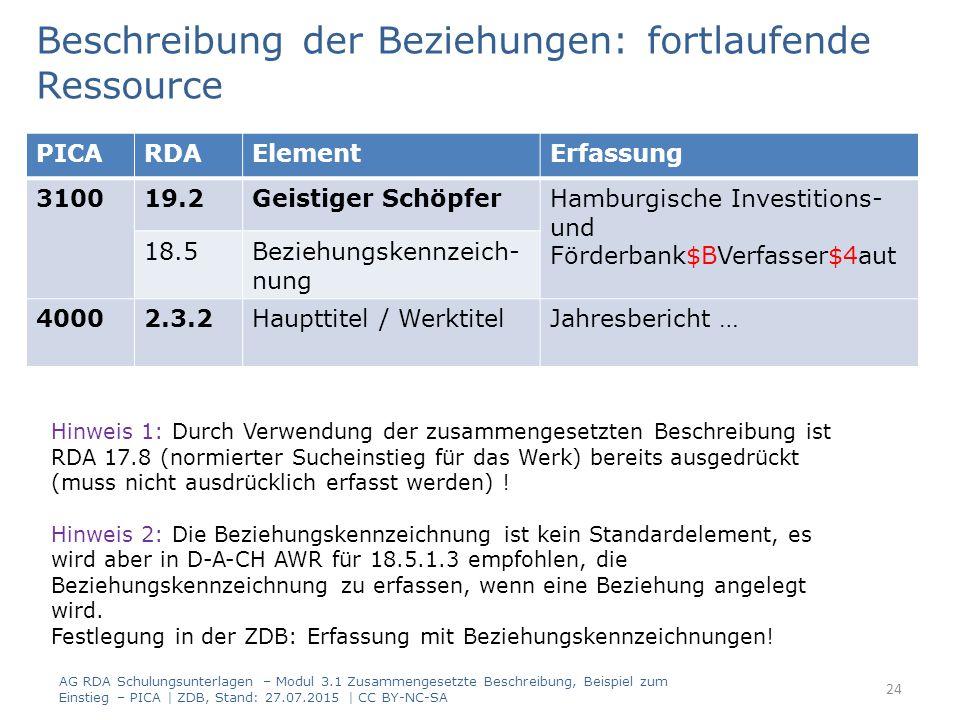Beschreibung der Beziehungen: fortlaufende Ressource PICARDAElementErfassung 310019.2Geistiger SchöpferHamburgische Investitions- und Förderbank$BVerfasser$4aut 18.5Beziehungskennzeich- nung 40002.3.2Haupttitel / WerktitelJahresbericht … AG RDA Schulungsunterlagen – Modul 3.1 Zusammengesetzte Beschreibung, Beispiel zum Einstieg – PICA | ZDB, Stand: 27.07.2015 | CC BY-NC-SA 24 Hinweis 1: Durch Verwendung der zusammengesetzten Beschreibung ist RDA 17.8 (normierter Sucheinstieg für das Werk) bereits ausgedrückt (muss nicht ausdrücklich erfasst werden) .