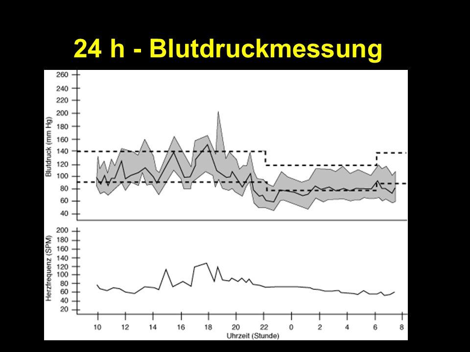 Blutdruckmessung in Ruhe (ausreichend breite Manschette) Diastolischer Druck nach Korotkoff 5 (Verschwinden des Tones) oder K4 (Leiserwerden), wenn K5