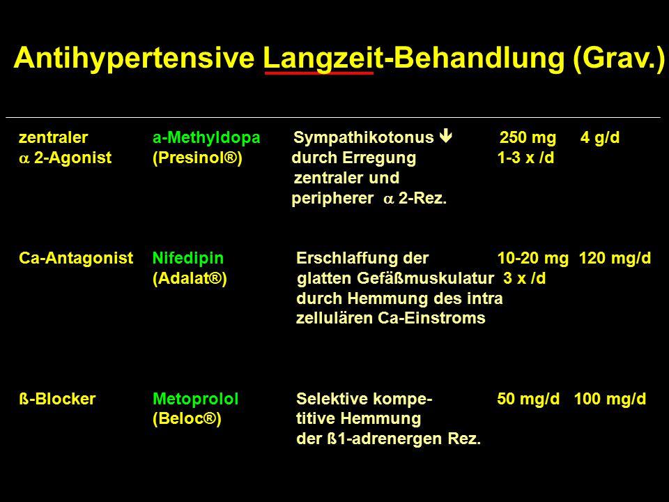 """Therapie """"Die Einleitung einer medikamentösen Therapie sollte ausschließlich Aufgabe der Klinik sein, da erst eine stationäre Beobachtung unter kontro"""